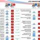 Какой губернатор эффективнее для Иркутской области? Единоросс Ерощенко или коммунист Левченко?